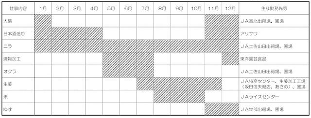 短期アルバイトカレンダー